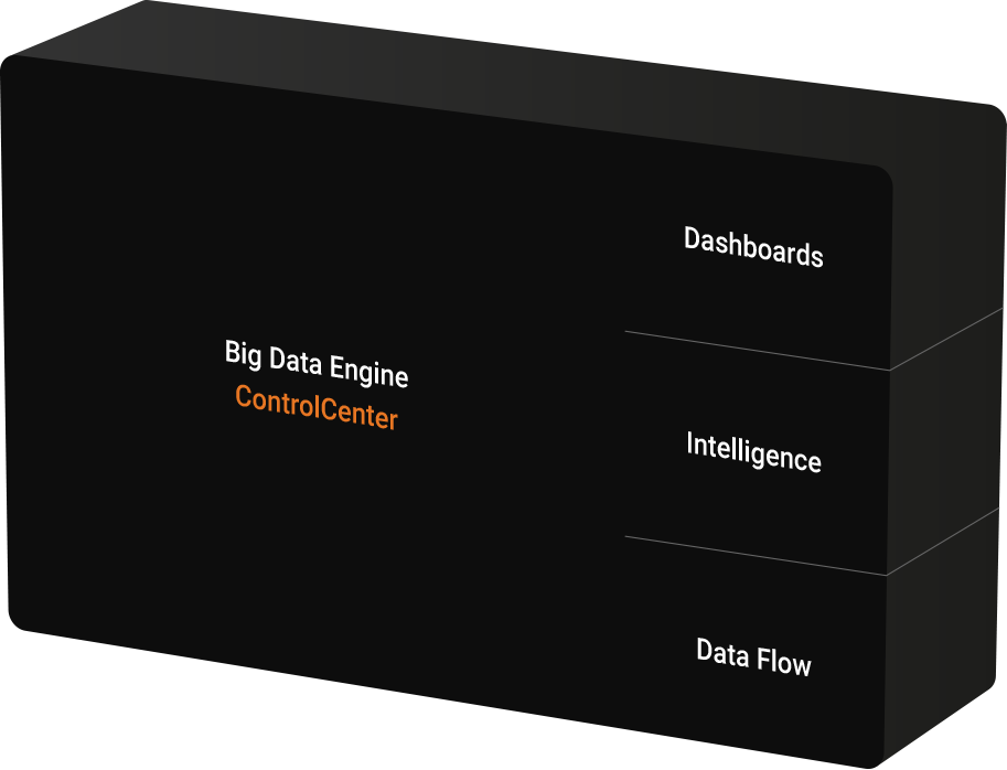 Cervinoboard Big Data Engine